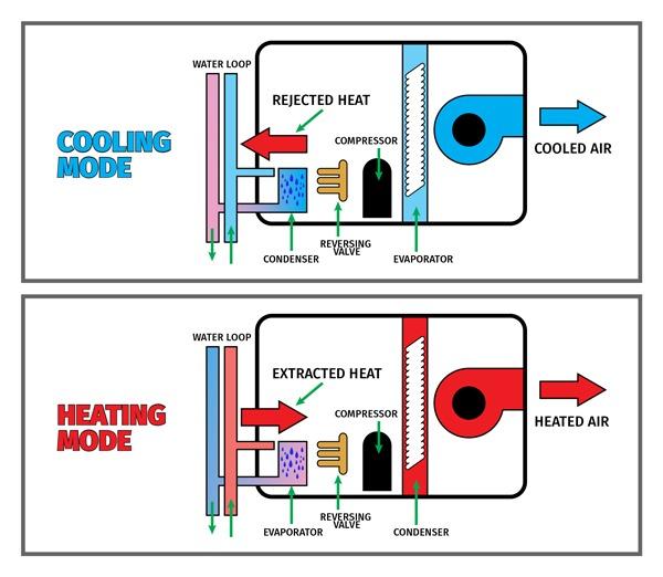 Heat Pump Illustration